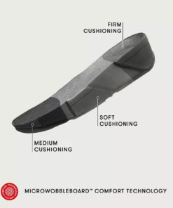 Fitflop technology